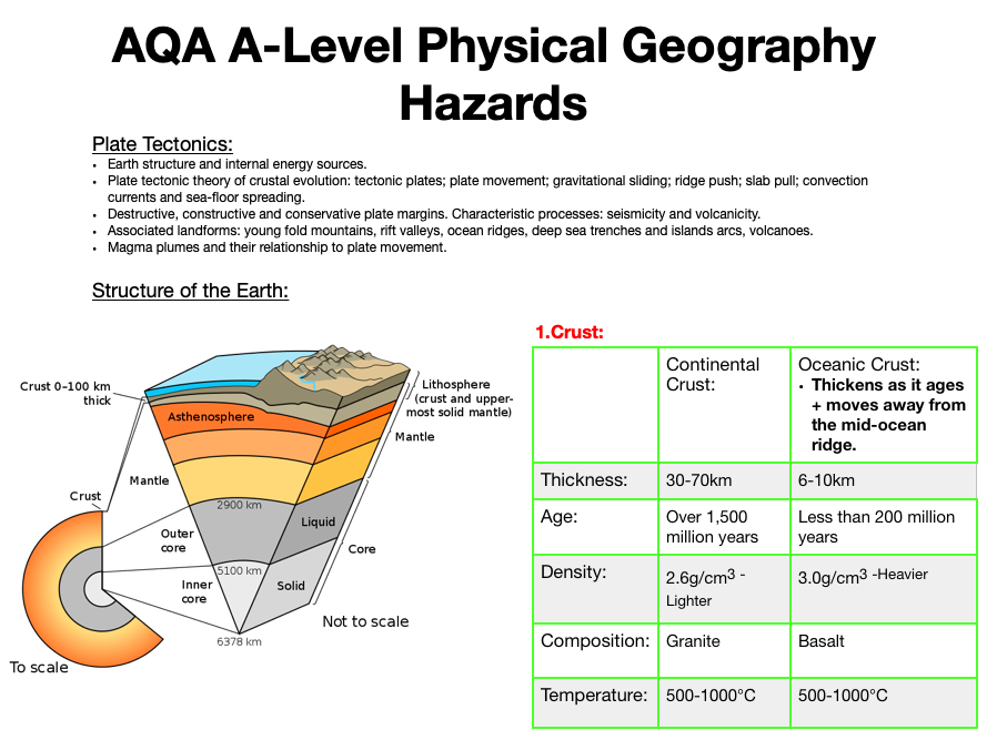 AQA A Level Geography: Hazards - Plate Tectonics