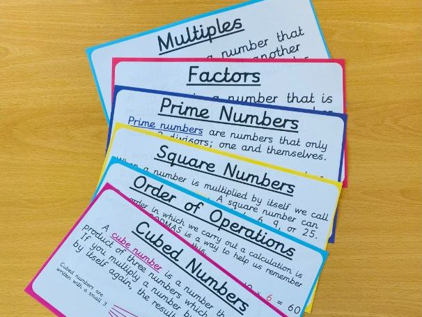 Maths Display Posters