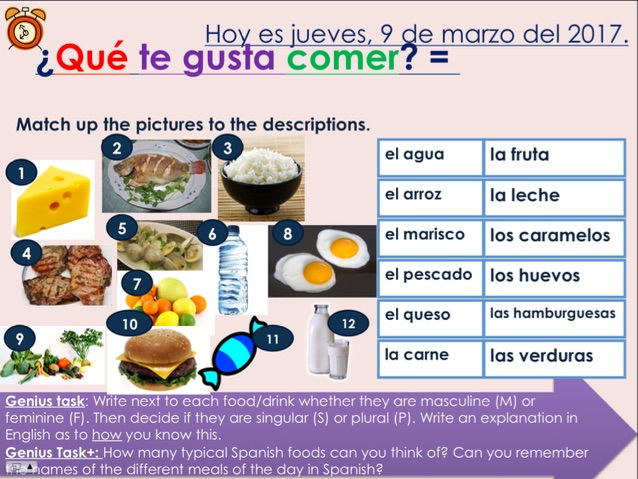 KS3 Spanish - ¿Qué te gusta comer? / What do you like to eat?