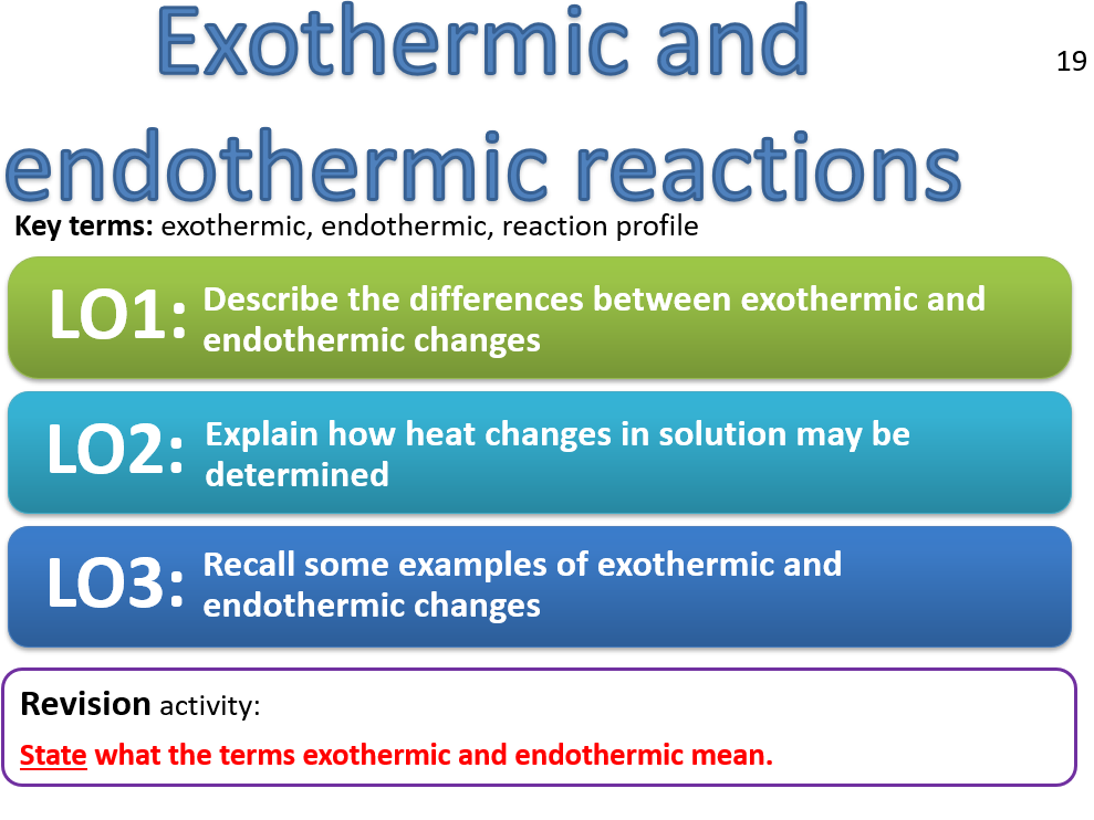 EDEXCEL CC15 Heat energy changes in chemical reactions