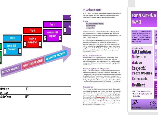 Curriculum Intent, Progression Document & Assessment Framework