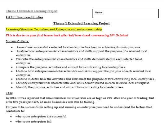 Theme 1, Topic 1.1 Enterprise and entrepreneurship