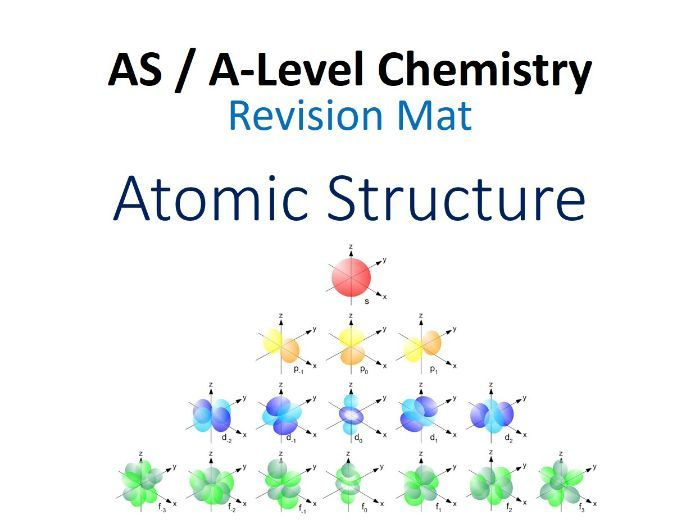 A-Level Chemistry - Atomic Structure Revision Mat