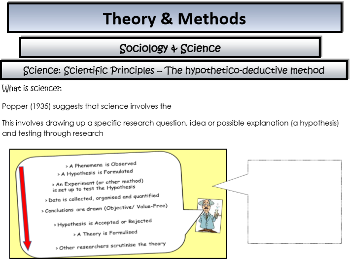 AQA Sociology - Year 2 - Theory & Methods - Sociology as a science