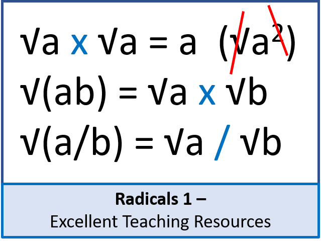 Number: Radicals 1 - An Introduction & Simplifying (+ resources)