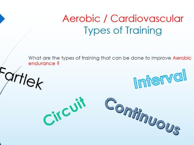 BTEC SPORT UNIT 1 - Types of Training  - Aerobic Training