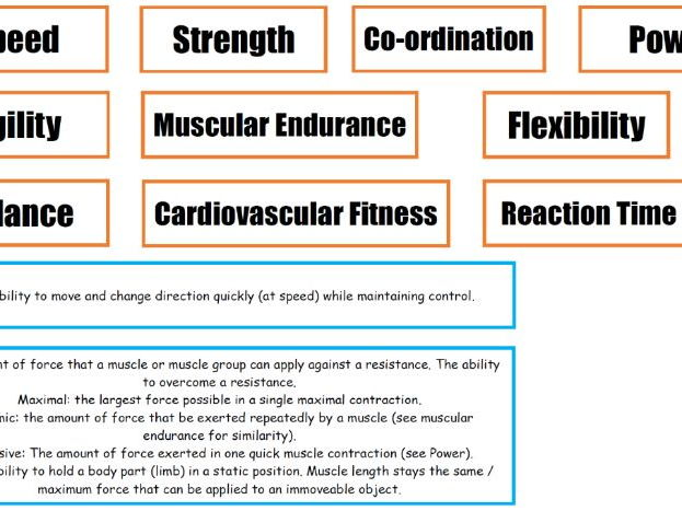AQA 9-1 GCSE PE - Physical Training: Topic Activities