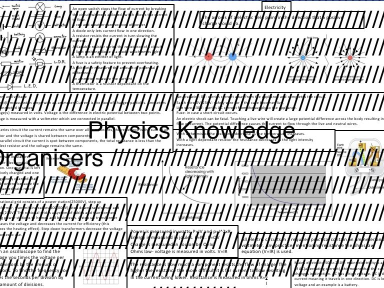 Physics knowledge organisers
