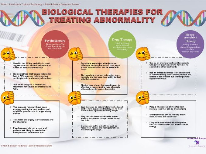 Poster - Psychopathology - Biological Therapies for Treating Abnormality