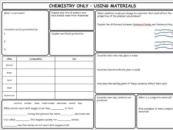 GCSE AQA 2016 9-1 Chemistry revision sheets (Full GCSE Chemstry with triple/seperate content)