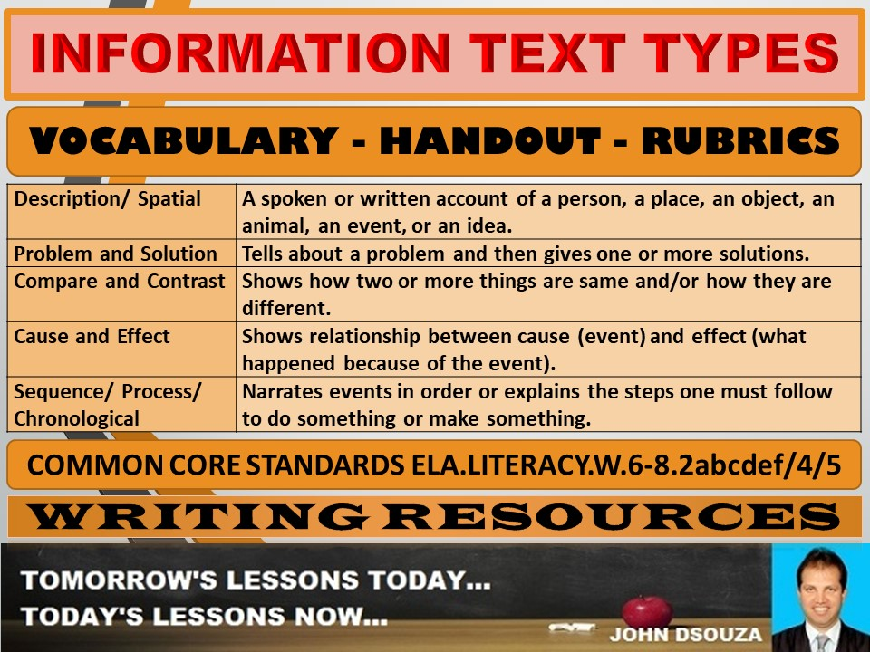 INFORMATION TEXT TYPES HANDOUTS