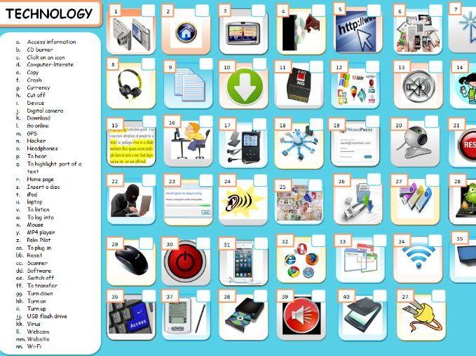 Identifying Computer parts worksheet