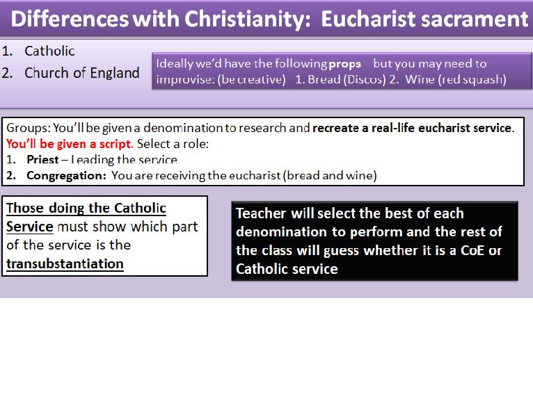 Sacraments: Eucharist / Holy Communion (#Making Learning Fun)