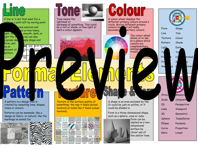 ART- Formal Elements Information Sheet with Literacy and Numeracy Keywords