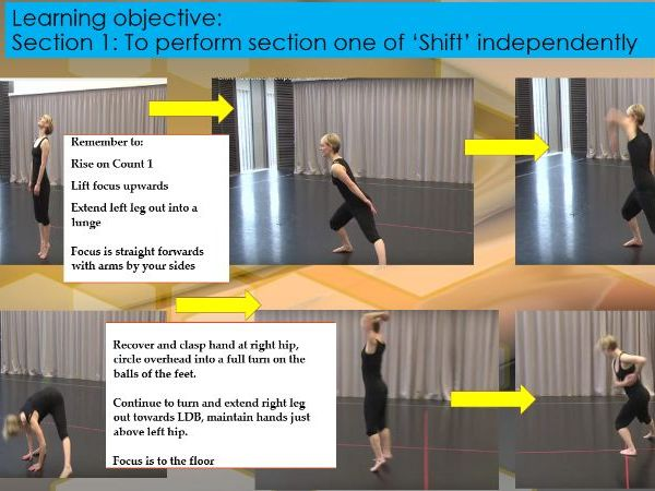 AQA GCSE Dance: Set phrase: Shift