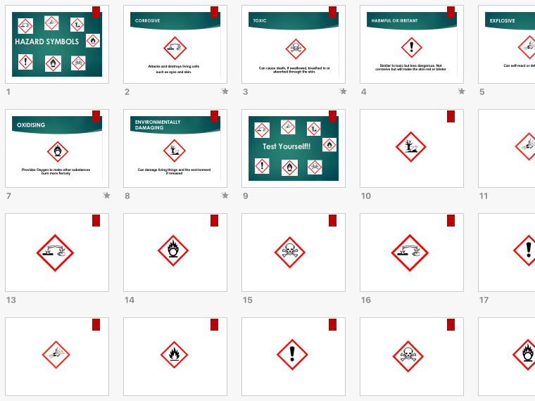 Hazard Symbols PPt and Worksheet