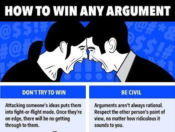 Debating Topic