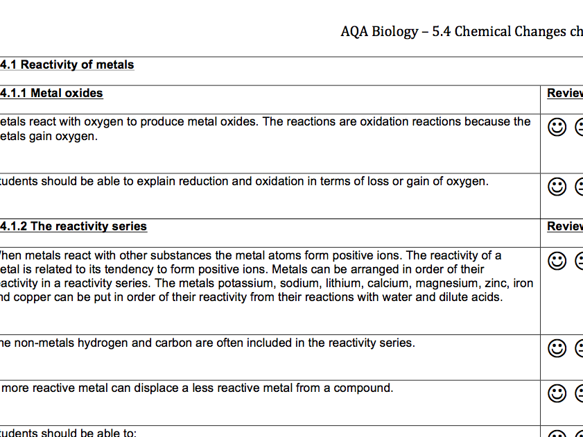 Aqa combined science trilogy chemistry checklists by leanneg aqa combined science trilogy chemistry checklists by leanneg teaching resources tes urtaz Images