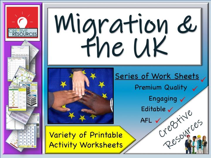 Migration UK Citizenship