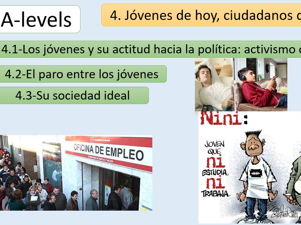 """Jóvenes de hoy, ciudadanos del mañana"" New AQA A Level -Revision notes and PowePoint support"