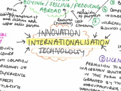 NEW AQA Business A Level - Internationalisation