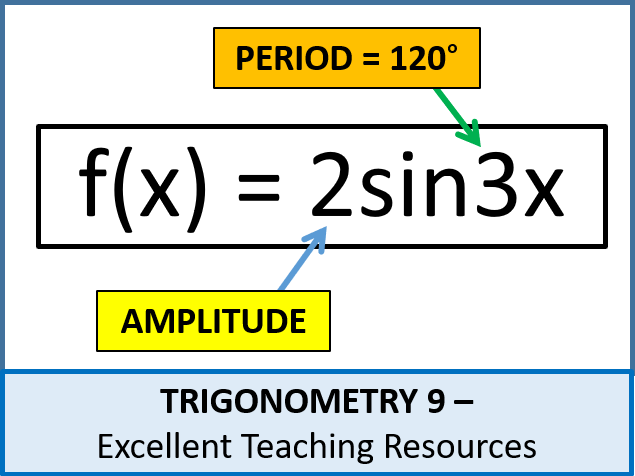 Geometry: Trigonometry 9 - Trig Graphs (Amplitude and Period) + matching activity