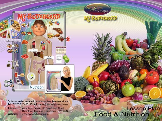 My BodyBoard Food & Nutrition