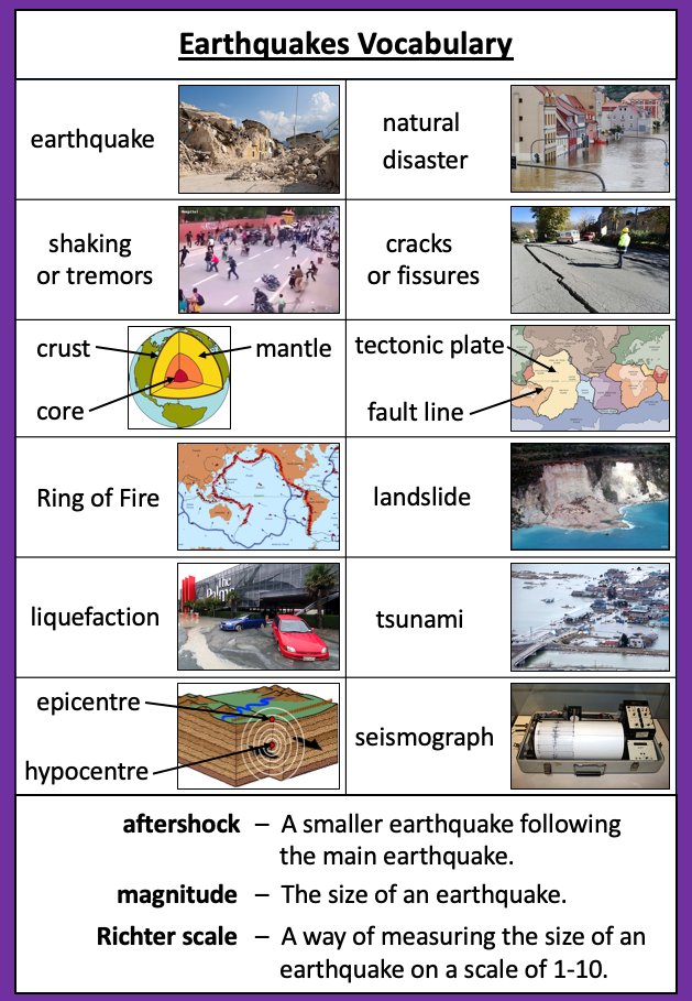 Earthquakes   KS2   Planning Overview   Teaching Resources
