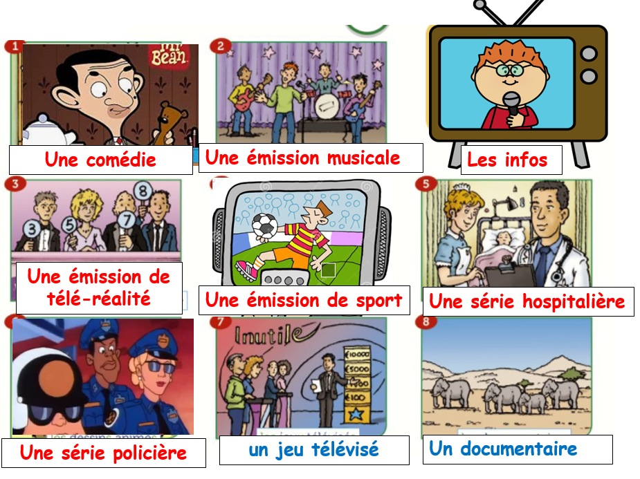 KS3 French Expo À la télé ce soir La télé, ma réalité Direct Object Pronouns Whole lesson 29 slides