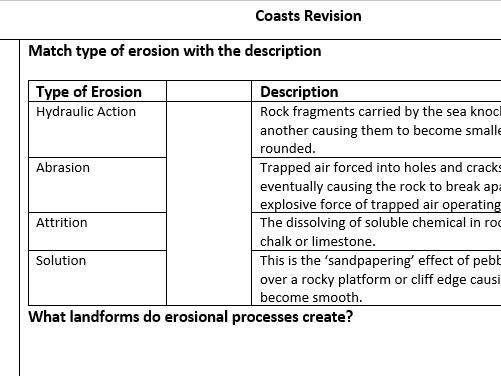 AQA GCSE Coasts Revision