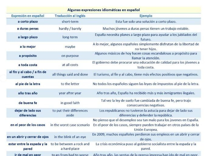 Spanish A Level idioms list / poster