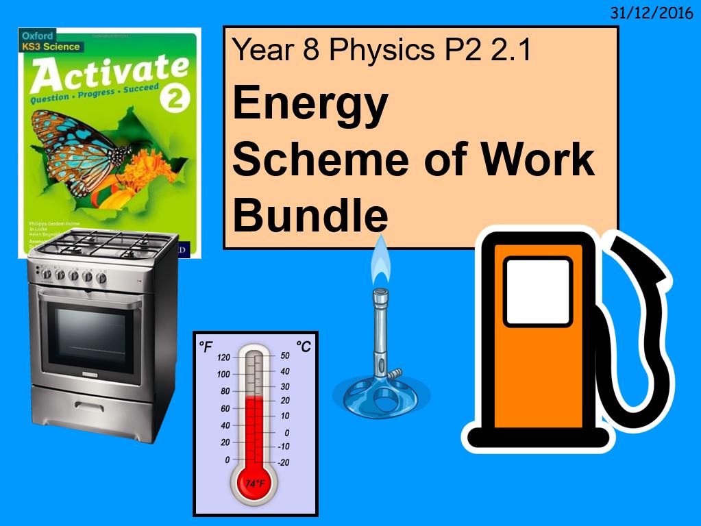 Year 8 Physics  P2-2 Energy Scheme of work