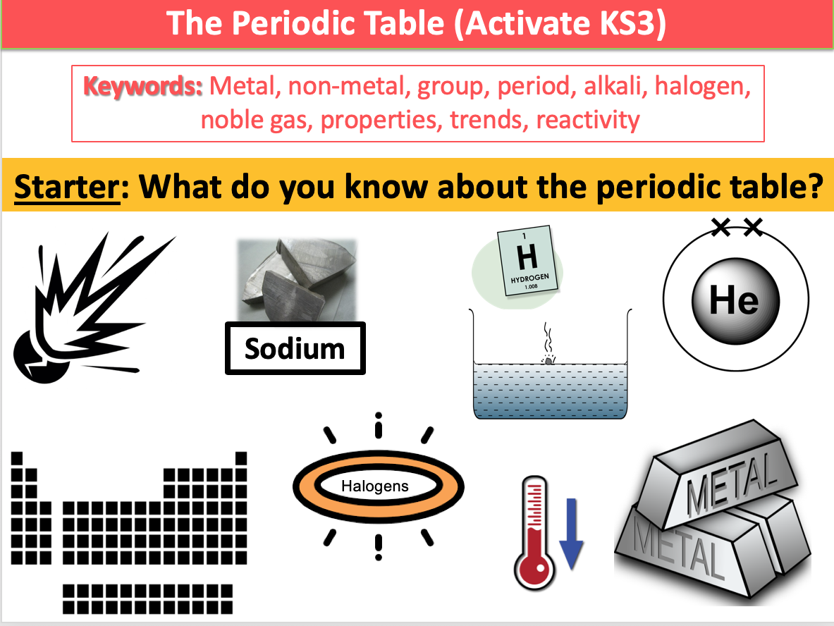 The Periodic Table (Activate KS3)