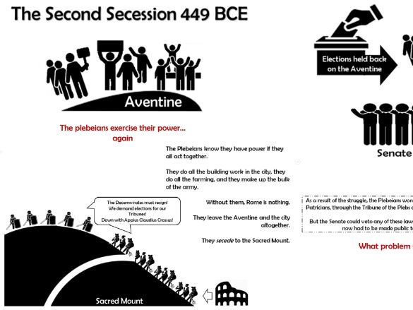 The Second Secession of the Plebeians in Rome's Early Republic