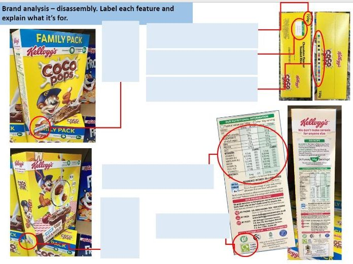 Cereal Packaging using Illustrator