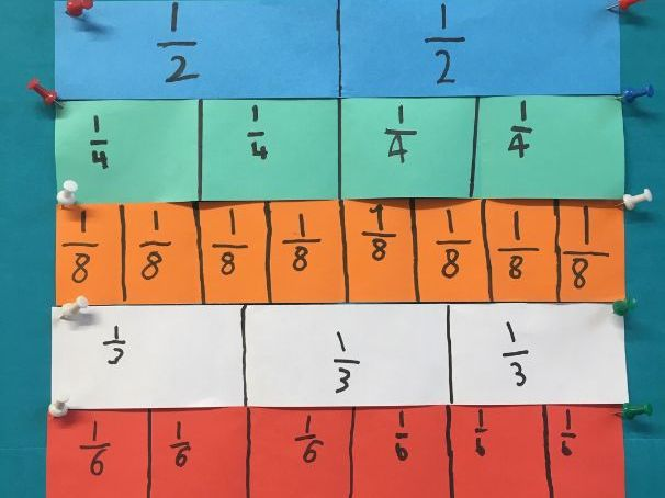 Year 3 Introducing Fractions