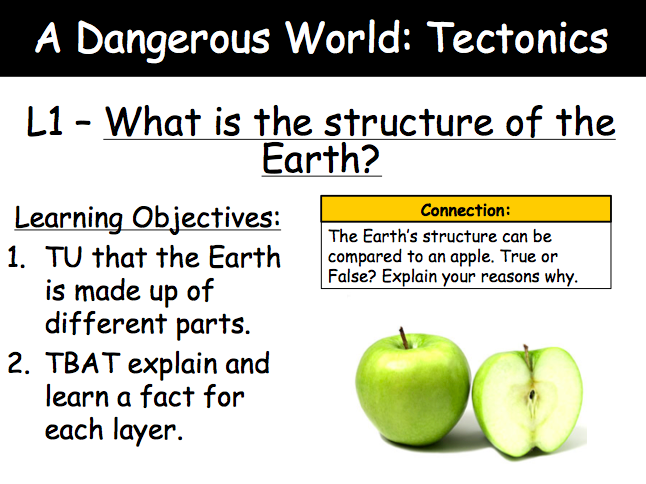 Lesson 1: The Earth's Structure