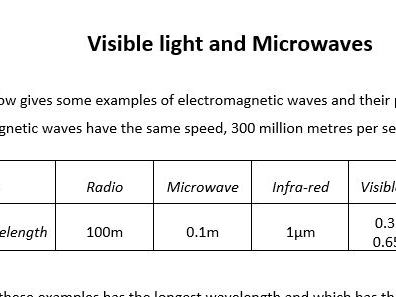 Visible light and microwaves - questions