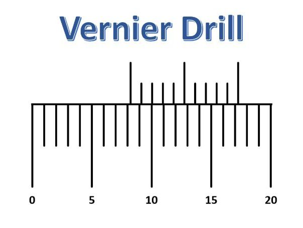 Vernier Drill Question Generator for Physics or Technology