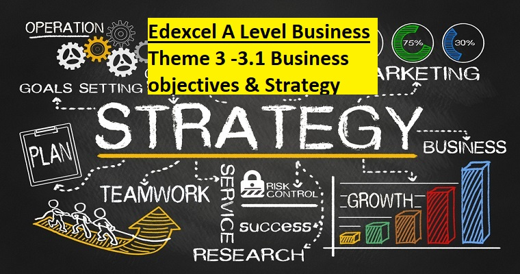 Edexcel A Level Business Theme 3 - 3.1 Business objectives & Strategy