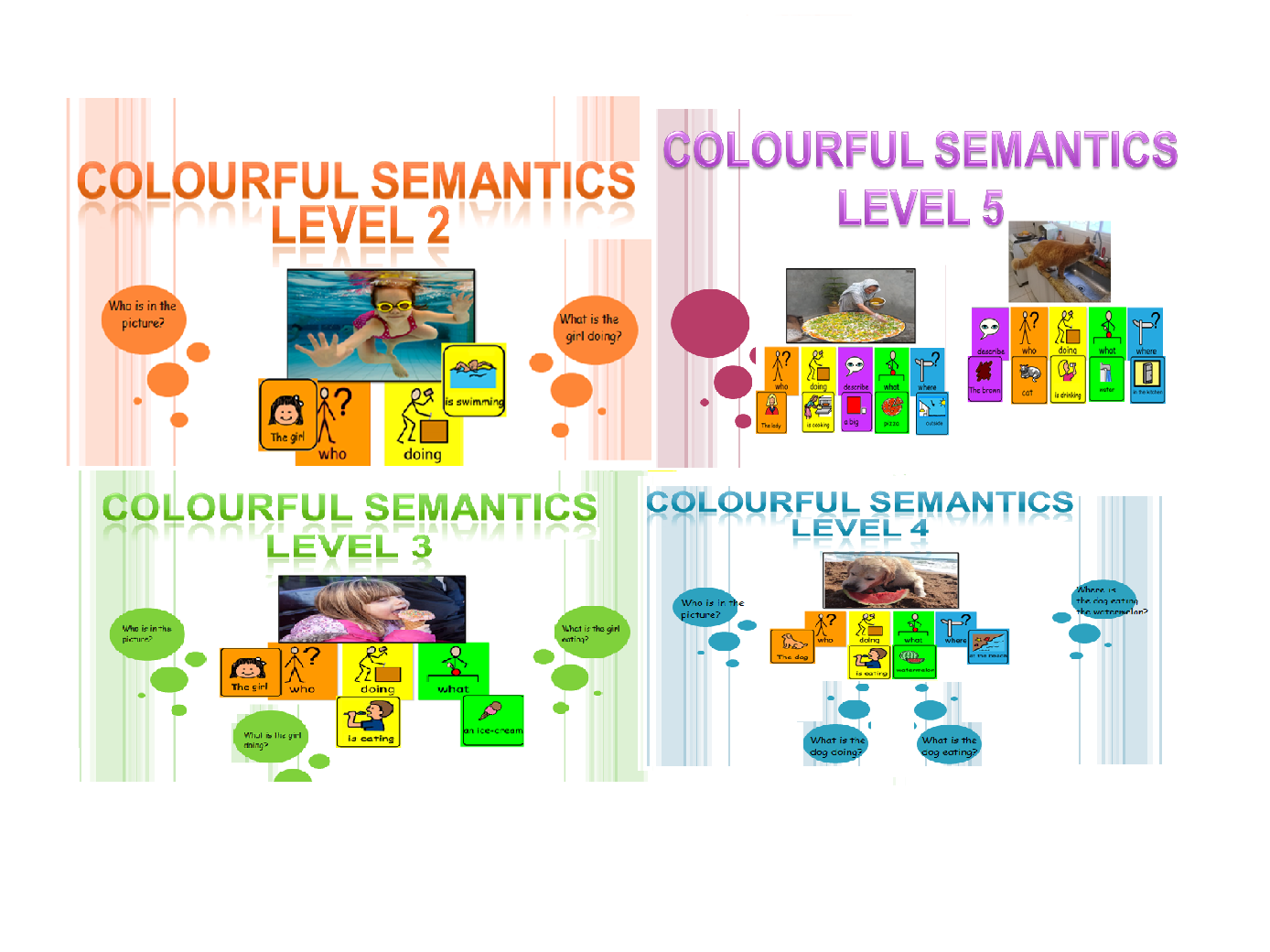 Colourful Semantics Levels 2, 3, 4, 5 (Bundle 124 different pics) for SLD learners
