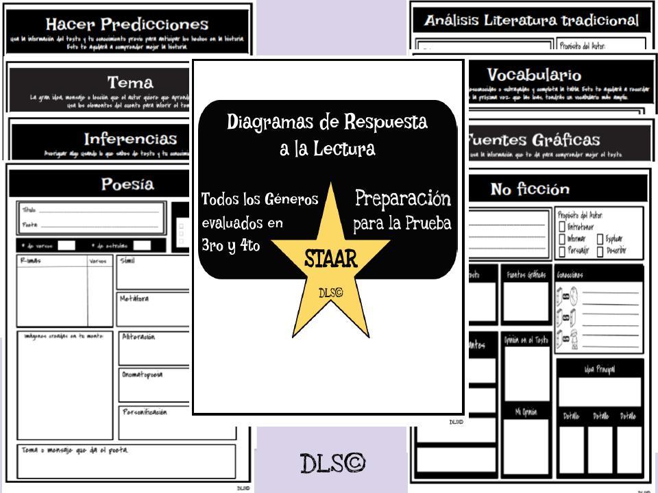 Diagramas de Respuesta a la Lectura / STAAR Reading 3rd and 4th/ TEST-PREP