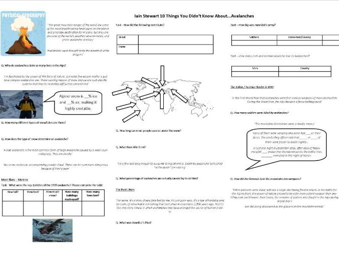 Avalanches - 10 Things You Didn't Know About... Worksheet to support the BBC Doc with Iain Stewart