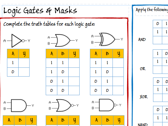 A Level / GCSE (9-1) Computer Science Logic Gates, Masks, Binary Logical Shifts Worksheet