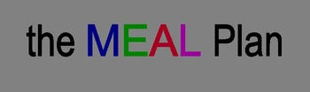 The MEAL Plan Paragraph Writing Strategy