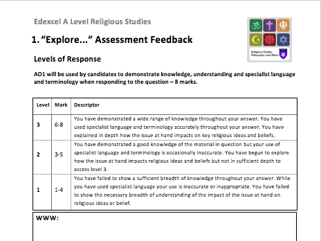 Edexcel A level Religious Studies 2016 essay feedback sheets