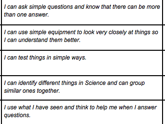 Year 2 Science Child Speak Targets NC 2014 Assessment