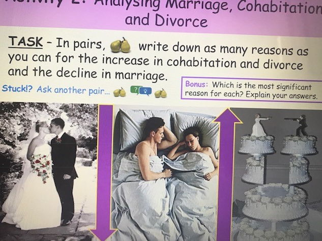 AS Sociology Family - Marriage, Cohabitation and Divorce