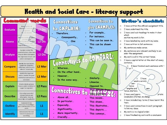 Health and Social Care literacy mat - component 1a