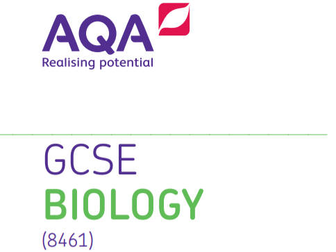 Biology Revision Posters [AQA GCSE Biology Double and Triple 9-1]